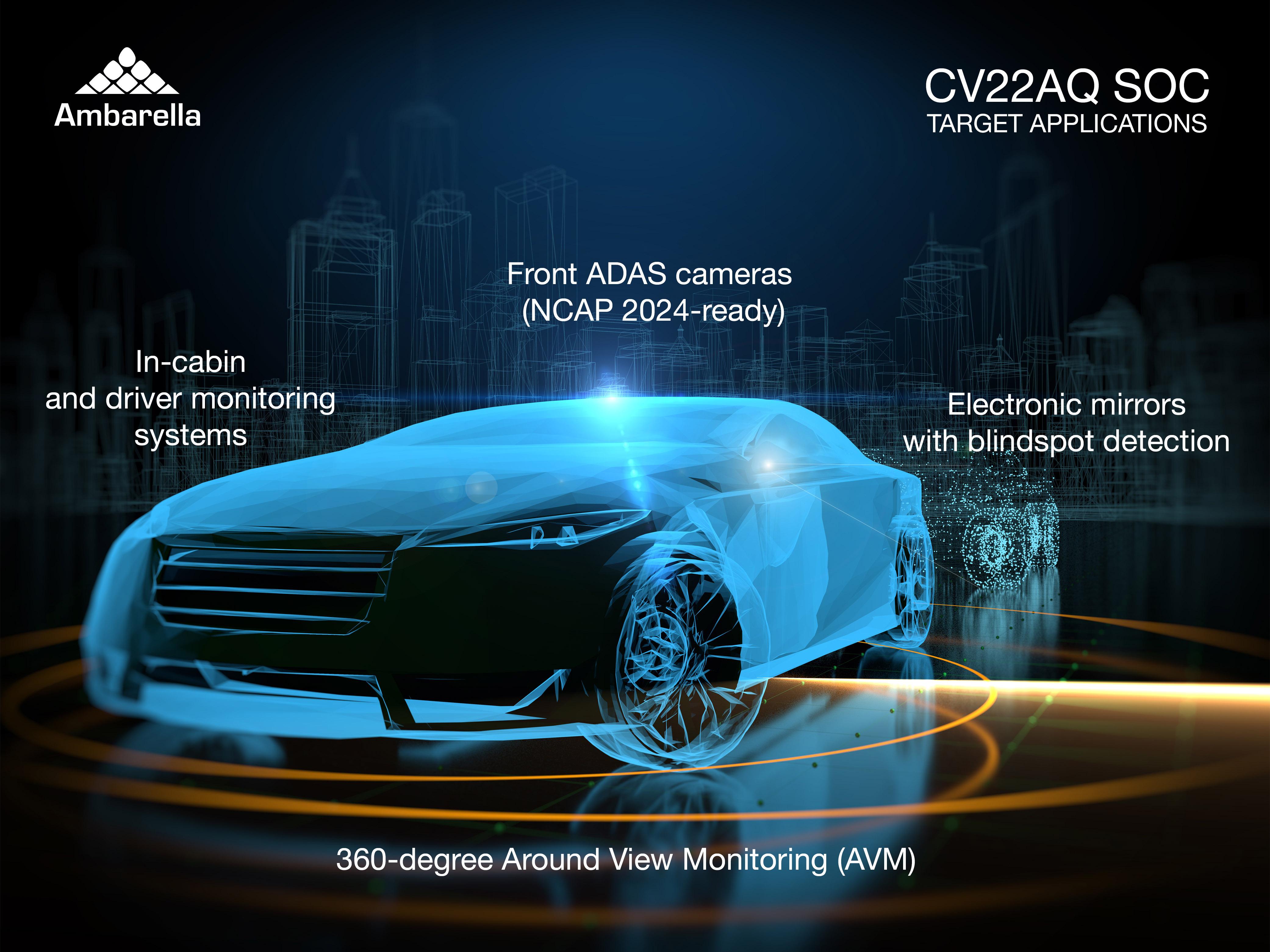 Ambarella Introduces CV22AQ Automotive Camera SoC for