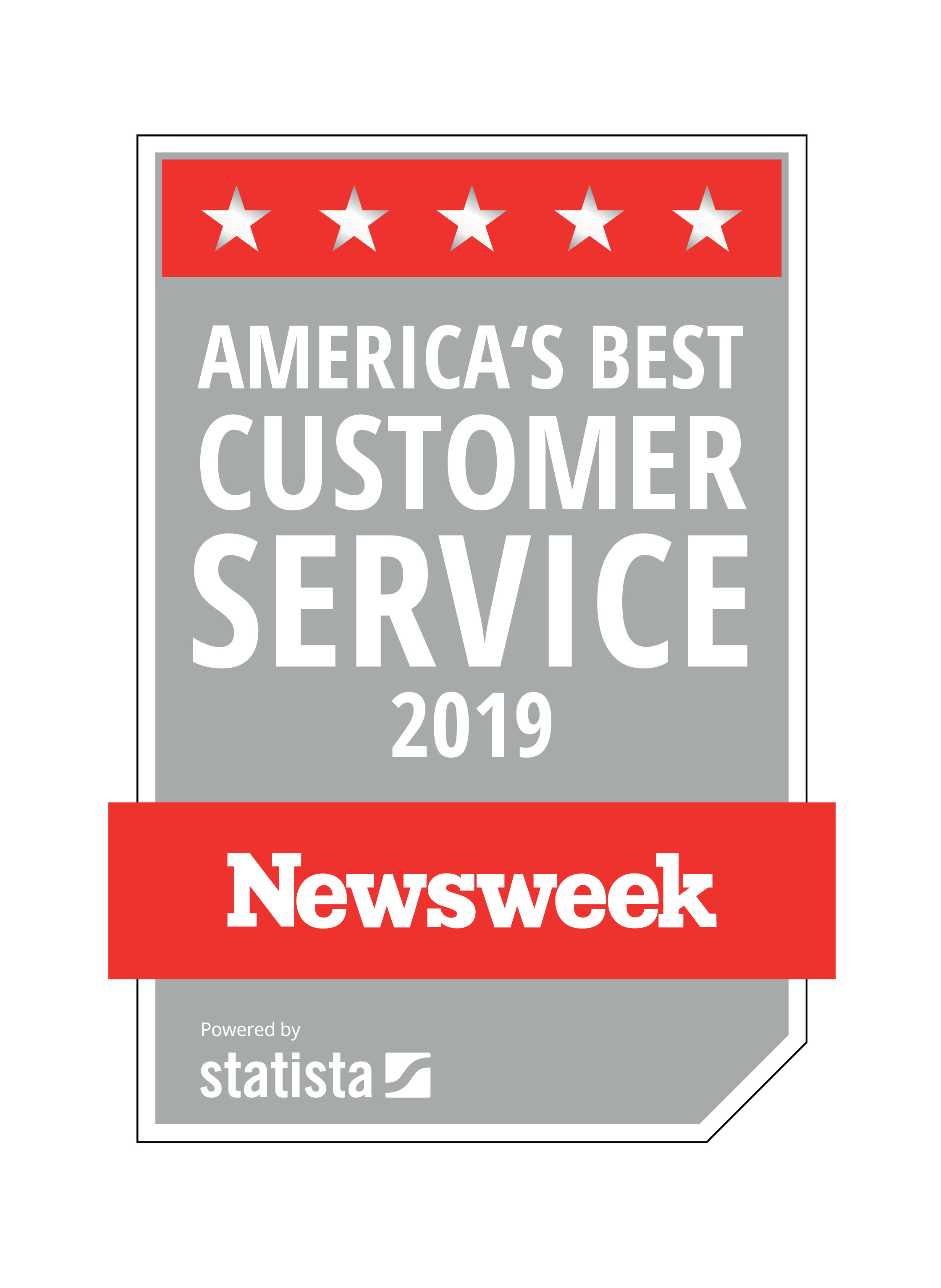 Handyman Matters Named One Of America S Best Customer Service Companies By Newsweek Business Wire