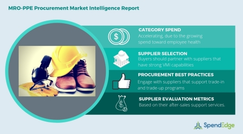 Global MRO-PPE Category - Procurement Market Intelligence Report (Graphic: Business Wire)