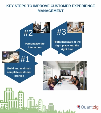 Key steps to improve customer experience management. (Graphic: Business Wire)