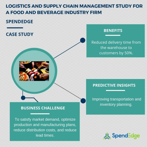 Logistics and supply chain management study for a food and beverage industry firm. (Graphic: Busines ...