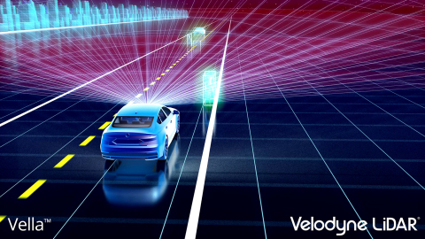 Velodyne Vella™, a groundbreaking ADAS solution that builds upon the directional view Velarray™ sensor. (Graphic: Business Wire)