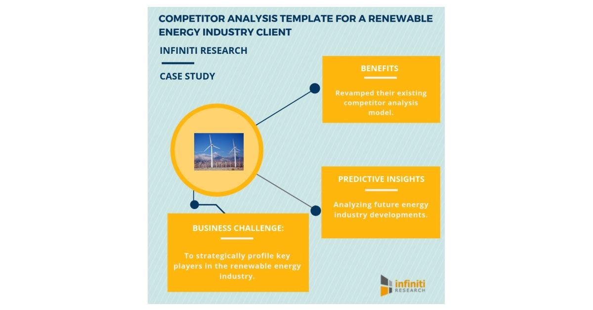 Compeor Ysis Template Accessing Compeors Business Strategies And Predicting Future Energy Industry Developments Infiniti Research