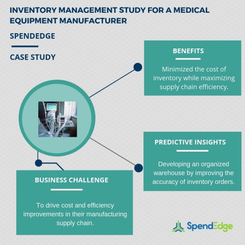 Inventory management study for a medical equipment manufacturer. (Graphic: Business Wire)
