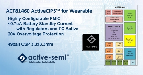 Most flexible Wearable PMIC in ActiveCiPS Product Family (Graphic: Business Wire)