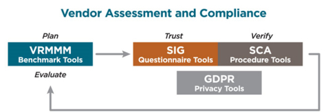 """The Toolkit embodies a """"Trust, but Verify"""" approach for conducting third party risk management asses ..."""