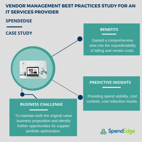 Vendor management best practices study for an IT services provider. (Graphic: Business Wire)