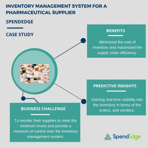 Inventory management system for a pharmaceutical supplier. (Graphic: Business Wire)