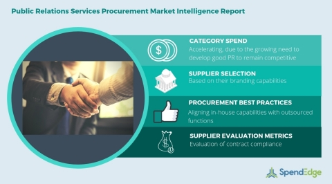 Global Public Relations Services Category - Procurement Market Intelligence Report. (Graphic: Business Wire)