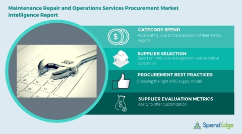 Global Maintenance Repair and Operations Services Category - Procurement Market Intelligence Report. (Graphic: Business Wire)
