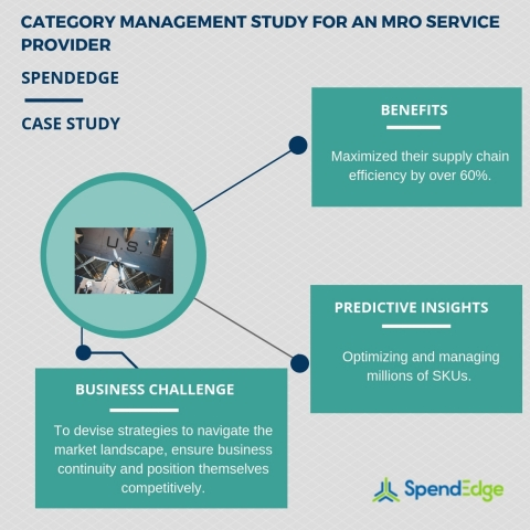 Category management study for an MRO service provider (Graphic: Business Wire)