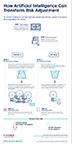 Change Healthcare Health Fidelity Infographic