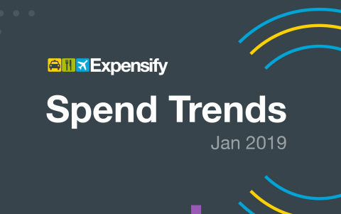 Spend Trends examines company spending behaviors and provides insight into today's most popular, fastest-growing, and up-and-coming business expense trends. (Graphic: Business Wire)