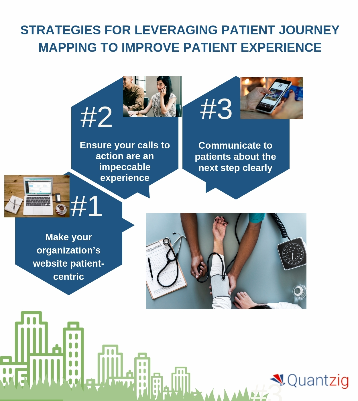 Patient Journey Mapping: Transforming the Patient Experience