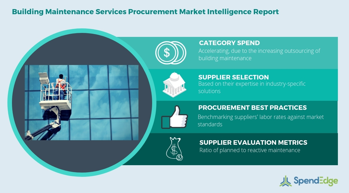 Building Maintenance Services: Market Intelligence, Procurement Research,  Supply Market Forecasts, Cost Drivers, Trends, Category Management Insights  Now Available from SpendEdge | Business Wire