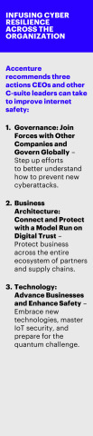 Infusing cyber resilience across the organization. (Photo: Business Wire)