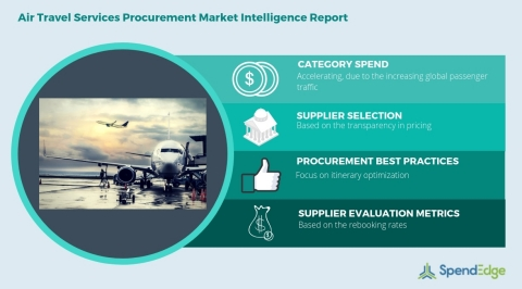 Global Air Travel Services Category Procurement Market Intelligence Report. (Graphic: Business Wir ...