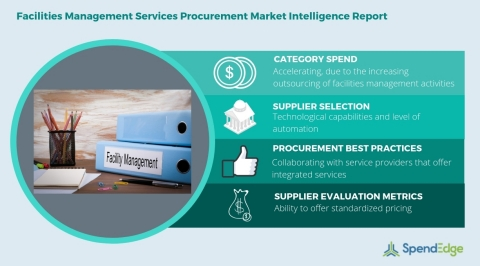 Global Facilities Management Services Category Procurement Market Intelligence Report. (Graphic: B ...