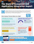 According to the 2019 State of Ecosystem and Application Integration Report, poor integration could be taking a $500,000 toll on your business.