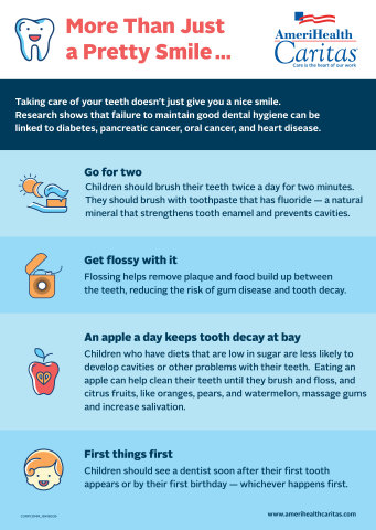 February is National Children's Dental Health Month and AmeriHealth Caritas urges parents and caregivers to help children learn how to develop good dental care habits that can prevent overall health problems in the future. (Graphic: AmeriHealth Caritas)