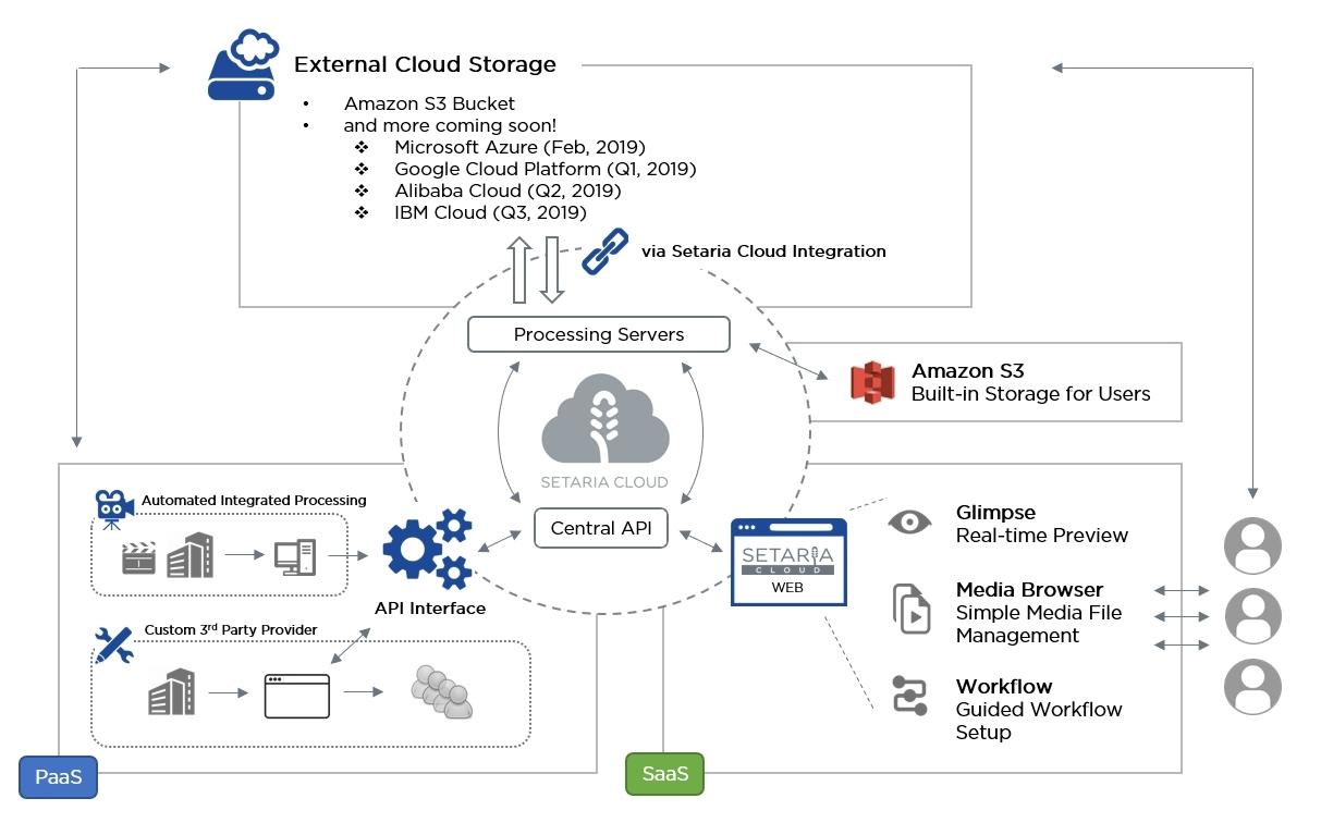 Nekojarashi and Morpho Announce the Release of a Cloud Video