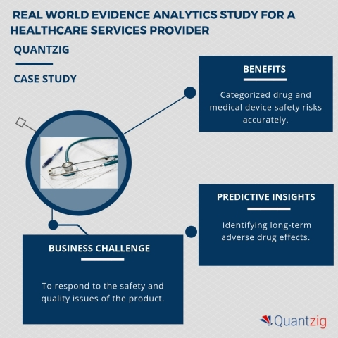 REAL WORLD EVIDENCE ANALYTICS STUDY FOR A HEALTHCARE SERVICES PROVIDER. (Graphic: Business Wire)
