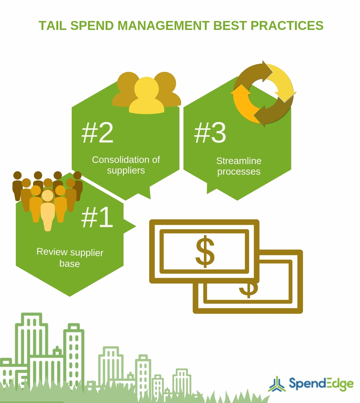 Mms Now Trying To Scam Irish >> Tail Spend Management Solutions Preventing Scams For Businesses By
