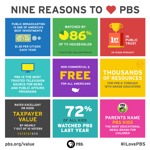 Courtesy of PBS