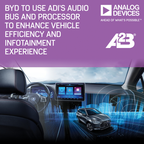 BYD Selects Analog Devices' Audio Bus and Processor Technologies to Improve Vehicle Energy Efficiency and Enhance Infotainment Experience (Photo: Business Wire)