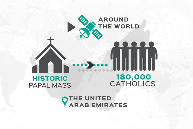 Pope Francis Delivers Historic Mass for 180,000 Catholics in The United Arab Emirates (Press Video: AETOSWire)