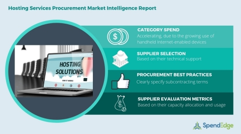 Global Hosting Services Category - Procurement Market Intelligence Report (Graphic: Business Wire)