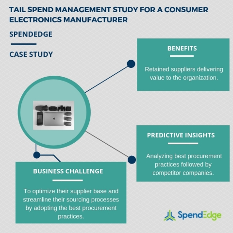 Tail spend management study for a consumer electronics manufacturer (Graphic: Business Wire)