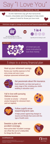 "Say ""I Love You"" With a Strong Financial Plan (Graphic: Business Wire)"
