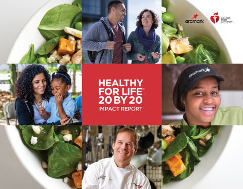 Aramark and the American Heart Association reported results from the third year of their Healthy for Life® 20 By 20 collaboration, which achieved industry-leading impact across the millions of meals served in workplaces, hospital cafés and college and university dining halls. The healthy menu innovation work has achieved a 15 percent average reduction across calories, saturated fat and sodium, while significantly increasing fruits, vegetables and whole grains on menus. (Photo: Business Wire)