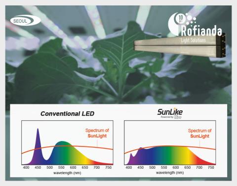 """自然光スペクトルLEDの""""SunLike"""" (画像:ビジネスワイヤ)"""