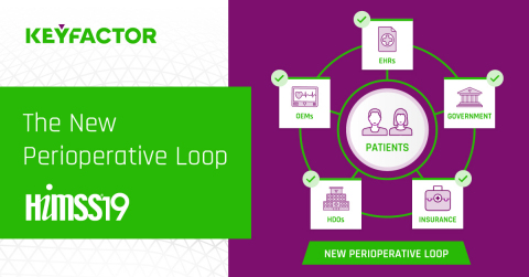 Keyfactor will exhibit at the HIMSS 2019 Conference in booth #7465, as well as kiosk 400-71 in the Cybersecurity Command Center. Additionally, Keyfactor CEO and Co-Founder Kevin von Keyserling will present Insights for Securing the Perioperative Loop in Cybersecurity Theater A on Wednesday, February 13, starting at 2:45 pm ET. (Graphic: Business Wire)