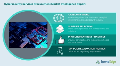 Global Cybersecurity Services Category - Procurement Market Intelligence Report. (Graphic: Business Wire)