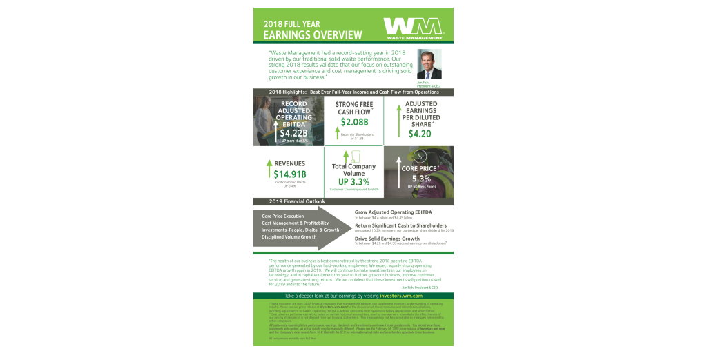 Waste Management Announces Fourth Quarter and Full-Year 2018