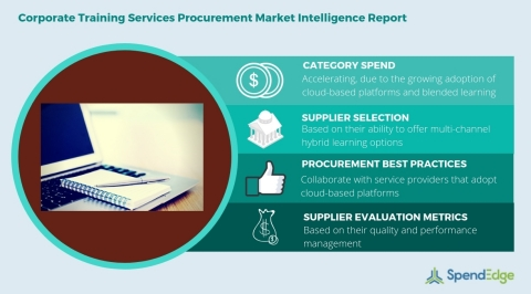 Global Corporate Training Services Category Procurement Market Intelligence Report. (Graphic: Busi ...
