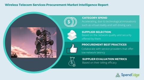Global Wireless Telecom Services Category Procurement Market Intelligence Report. (Graphic: Busine ...