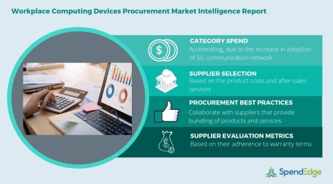 Global Workplace Computing Devices Category - Procurement Market Intelligence Report. (Graphic: Business Wire)