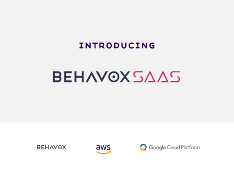Behavox SaaS (Graphic: Business Wire)