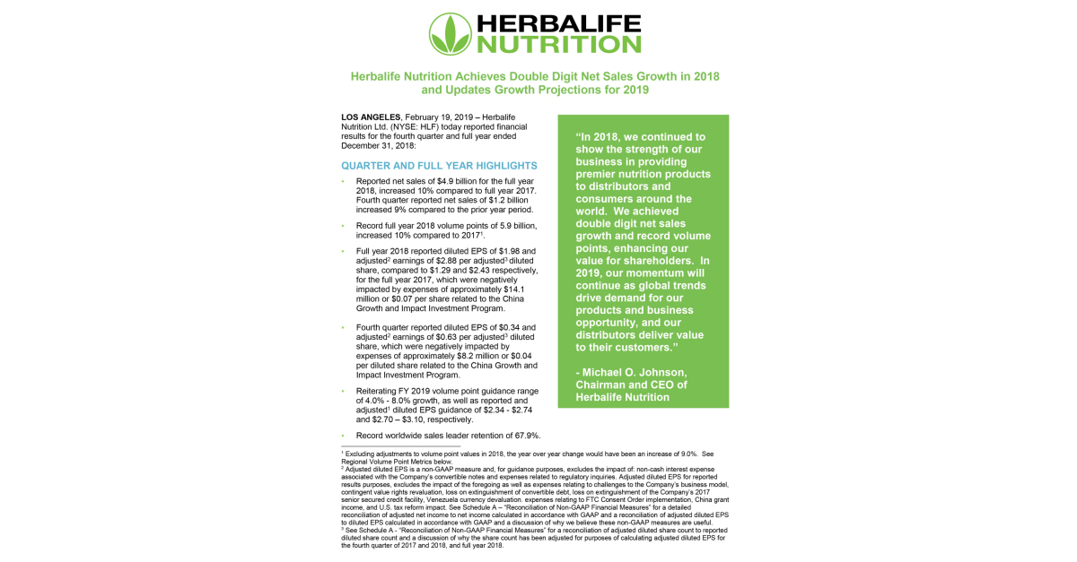 Herbalife Nutrition Achieves Double Digit Net Sales Growth In 2018 And Updates Growth Projections For 2019 Business Wire