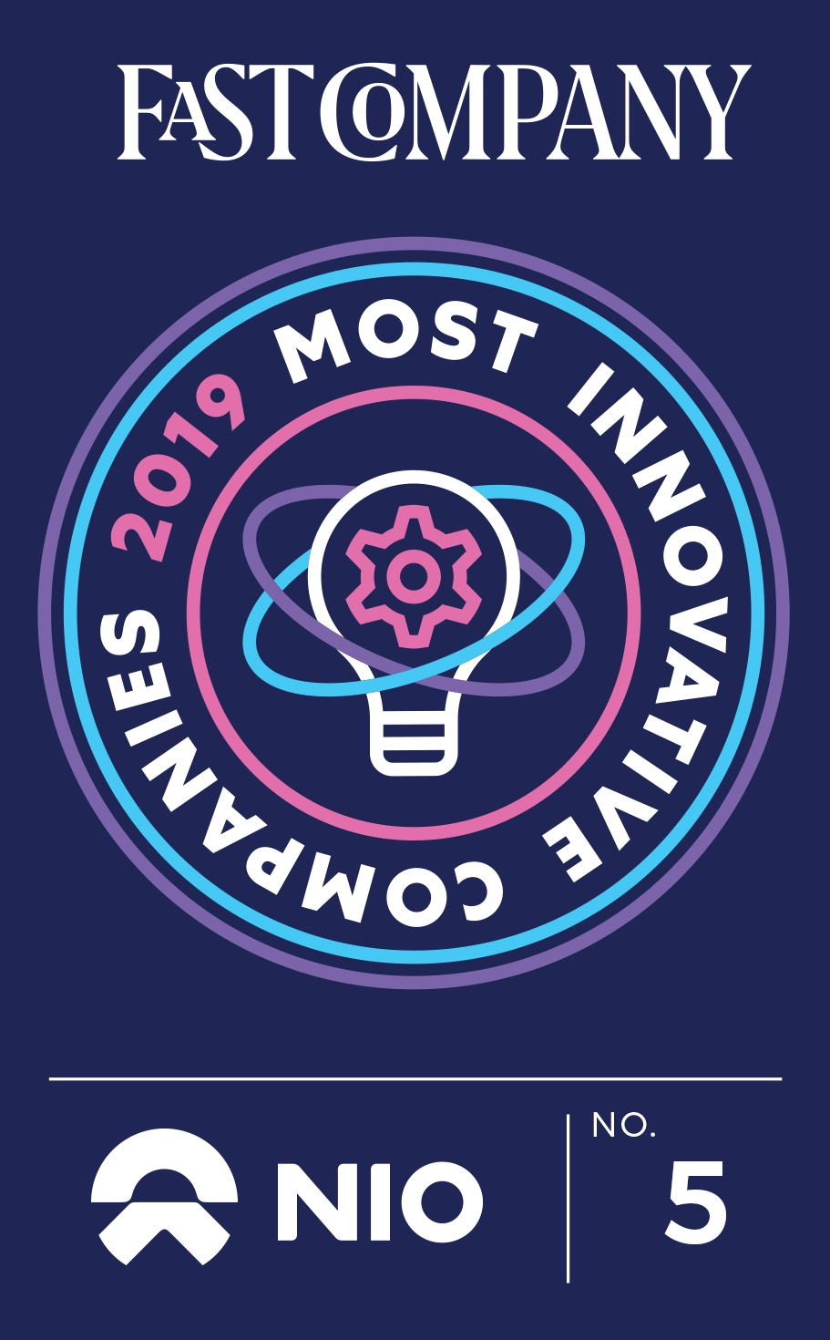 NIO Inc  Named To Fast Company's Annual List Of The World's