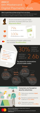"""According to social media conversations, more people than ever expect that """"always on"""" digital minds ..."""