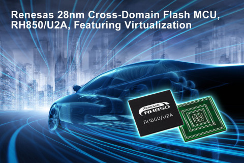 Renesas 28nm Cross-Domain Flash MCU, RH850/U2A, Featuring Virtualization (Graphic: Business Wire)