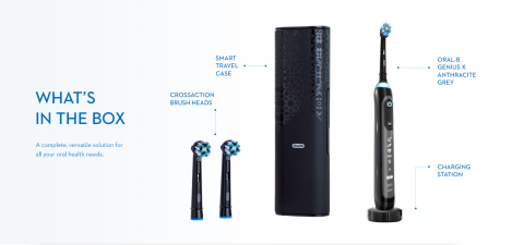 Oral-B GENIUS X with Artificial Intelligence has learned from thousands of brushing patterns, recognizing the user's style instantly. (Photo: Business Wire)