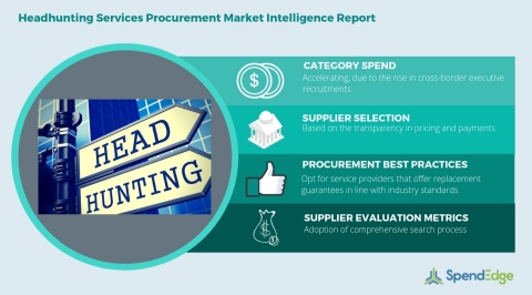Global Headhunting Services Category - Procurement Market Intelligence Report. (Graphic: Business Wire)