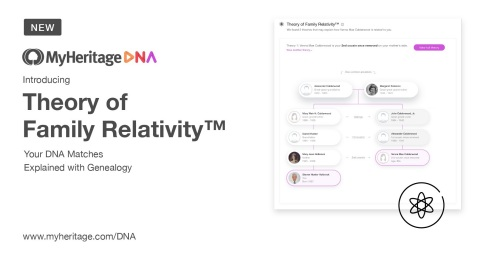 MyHeritage Releases Major Advancement in Genetic Genealogy: The Theory of Family Relativity™ (Graphic: Business Wire)
