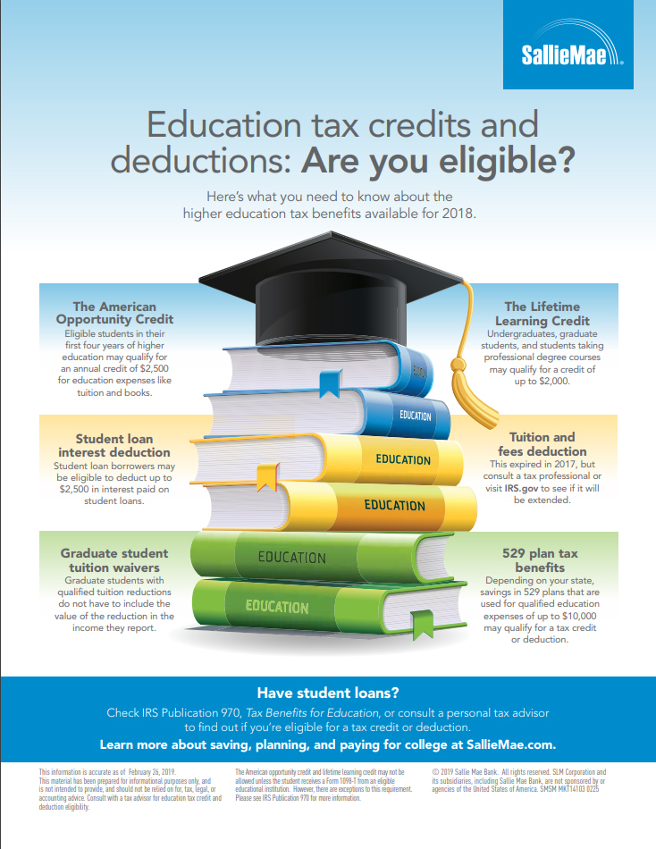 Higher Education Tax Benefits: Do You Qualify? | Business Wire